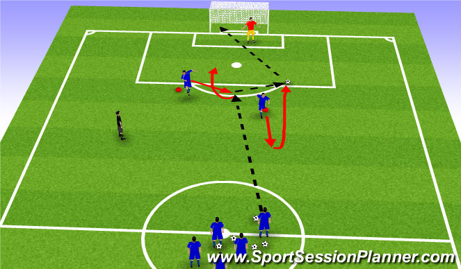 Football/Soccer Session Plan Drill (Colour): Strikers movement 2
