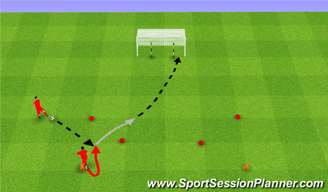 Football/Soccer Session Plan Drill (Colour): Control and shoot. Przyjęcie i strzał.