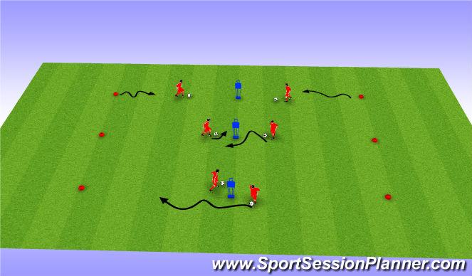 Football/Soccer Session Plan Drill (Colour): Technical Dribbling, Feints & Moves