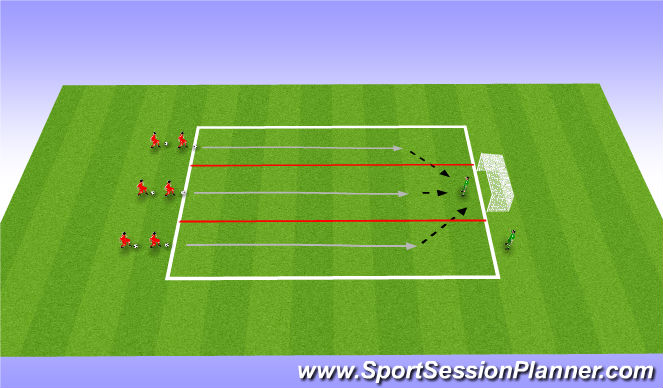 Football/Soccer Session Plan Drill (Colour): Dribbling to shoot - Lanes