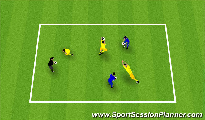 Football/Soccer Session Plan Drill (Colour): Don't let ball touch floor