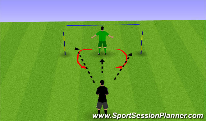 Football/Soccer Session Plan Drill (Colour): Reaction Turns