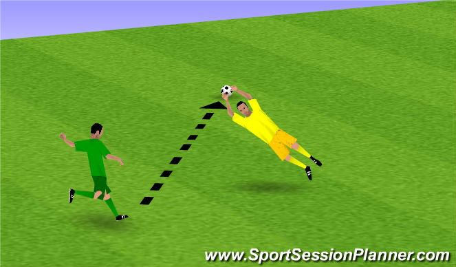 Football/Soccer Session Plan Drill (Colour): Chase and Dive Drill