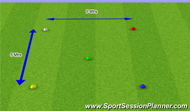 Football/Soccer Session Plan Drill (Colour): 5 colour cone call
