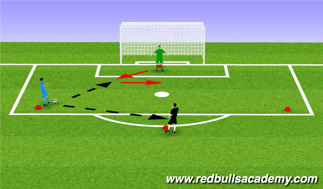 Football/Soccer Session Plan Drill (Colour): Shot Stopping variations to focus on footwork (crossover step)
