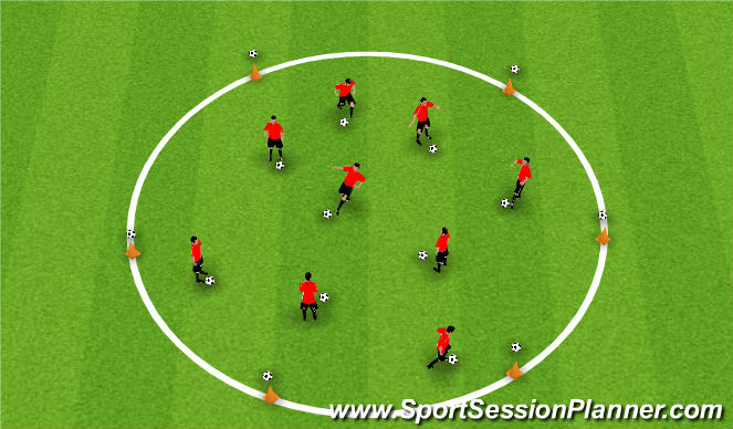 Football/Soccer Session Plan Drill (Colour): Dribbling - Pirate ship
