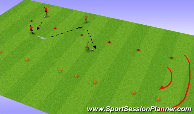 Football/Soccer Session Plan Drill (Colour): Passing - Pass and Move