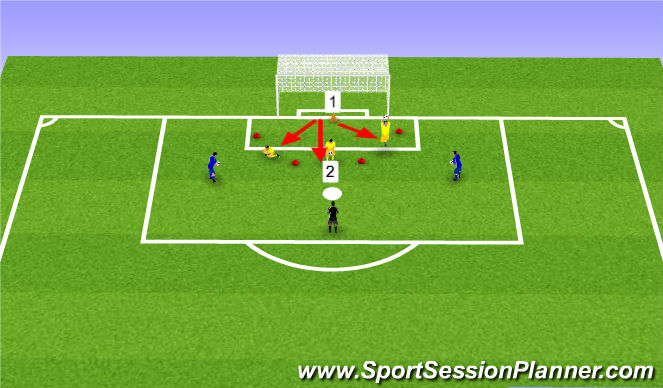 Football/Soccer Session Plan Drill (Colour): Scoop / W / High progression
