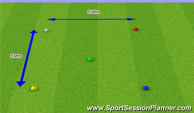 Football/Soccer Session Plan Drill (Colour): 5 colour cone call