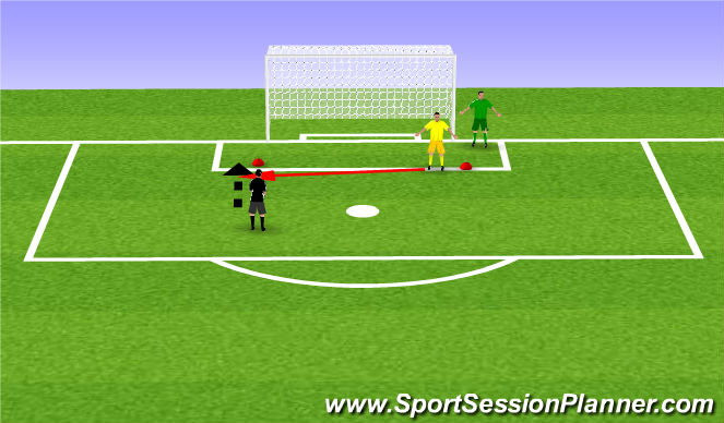 Football/Soccer Session Plan Drill (Colour): Crossover step footwork