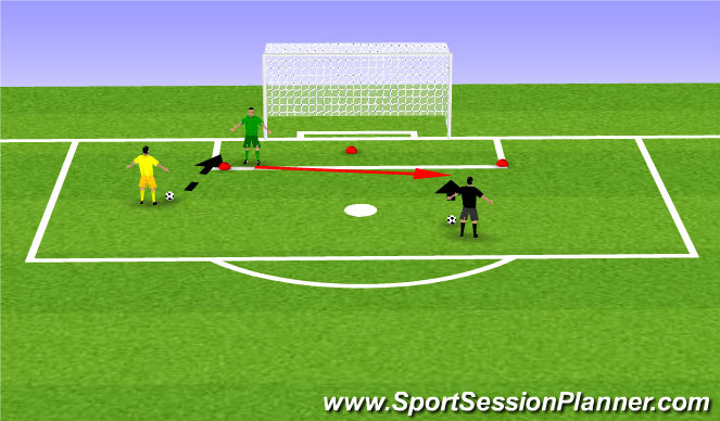 Football/Soccer Session Plan Drill (Colour): Crossover step + Handling