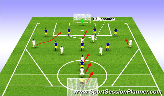 Football/Soccer Session Plan Drill (Colour): Central