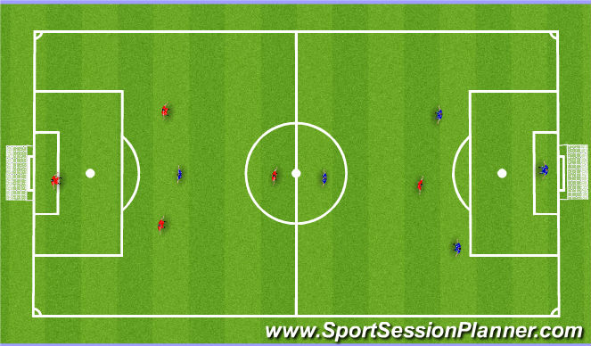 Football/Soccer Session Plan Drill (Colour): Distribution SSG