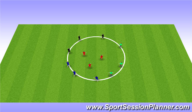 Football/Soccer Session Plan Drill (Colour): Team Rondos