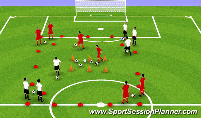 Football/Soccer Session Plan Drill (Colour): Dribbling and vision exercise