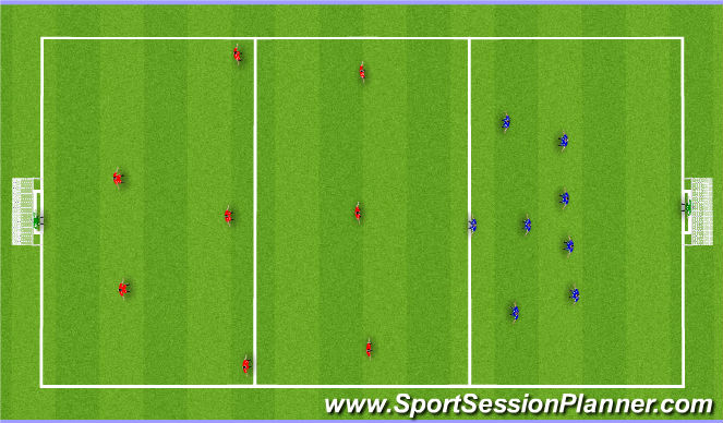 Football/Soccer Session Plan Drill (Colour): Full sided Scrimmage
