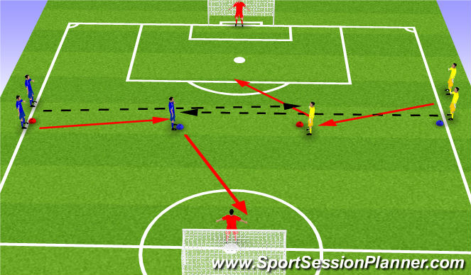 Football/Soccer Session Plan Drill (Colour): Technical and fitness