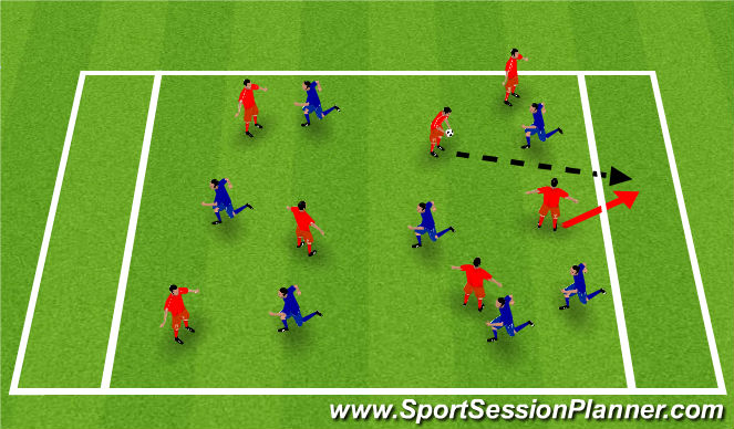 Football/Soccer Session Plan Drill (Colour): End Zone Handball