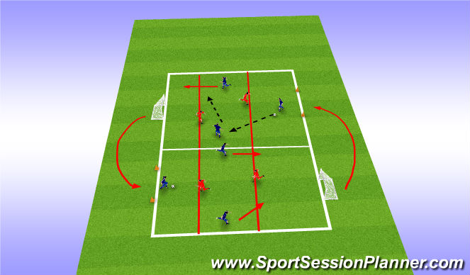 Football/Soccer Session Plan Drill (Colour): Parallel Counter Attack