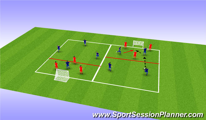 Football/Soccer Session Plan Drill (Colour): Combinations In a Deep Block