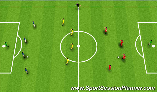 Football/Soccer Session Plan Drill (Colour): 3 team possession with gk