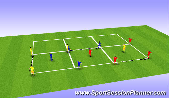 Football/Soccer Session Plan Drill (Colour): 3v1 Support
