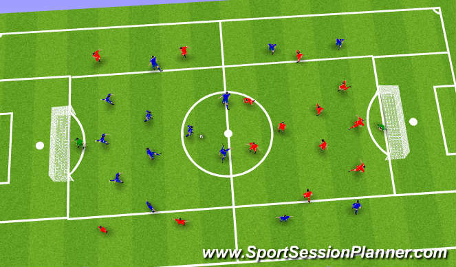 Football/Soccer Session Plan Drill (Colour): 11v11 to goal fluidity