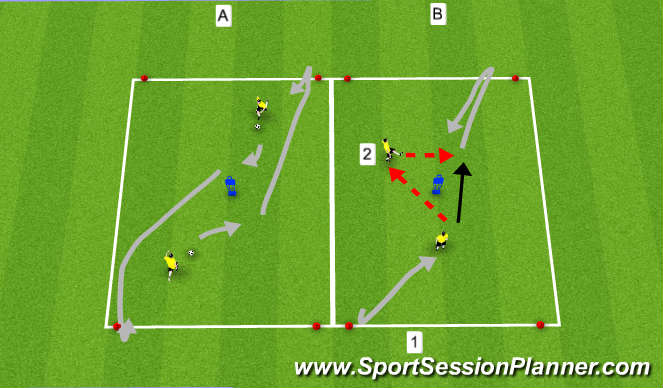 Football/Soccer Session Plan Drill (Colour): TP: Drive or 1-2