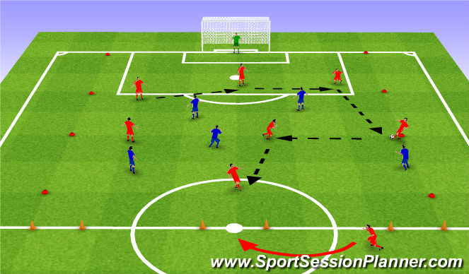 Football/Soccer Session Plan Drill (Colour): 8v5 +Target