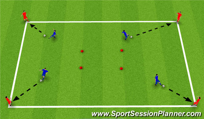 Football/Soccer Session Plan Drill (Colour): Pass is played with outer players
