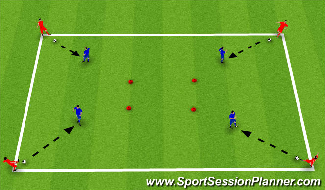 Football/Soccer Session Plan Drill (Colour): Red players play a return pass