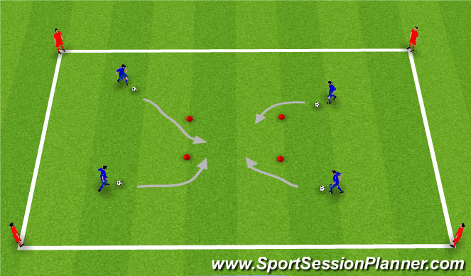 Football/Soccer Session Plan Drill (Colour): Blue players dribble back to box