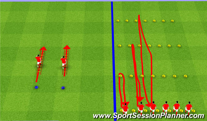 Football/Soccer Session Plan Drill (Colour): Stage 1 Warm Up