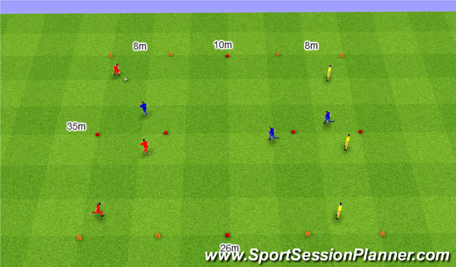 Football/Soccer Session Plan Drill (Colour): Podania prostopadłe na trzy Zespoły.