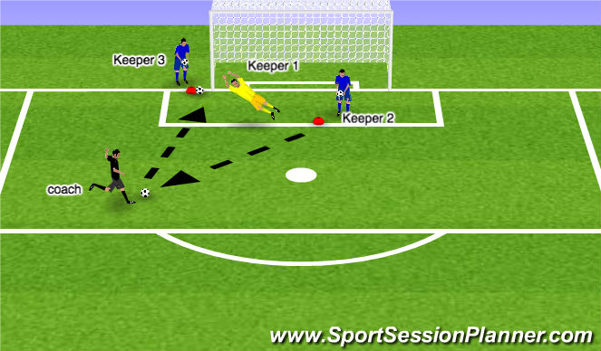 Football/Soccer Session Plan Drill (Colour): Cross over finish - advanced