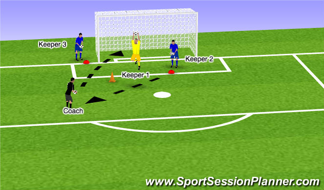 Football/Soccer Session Plan Drill (Colour): Cross over finish - advanced lob