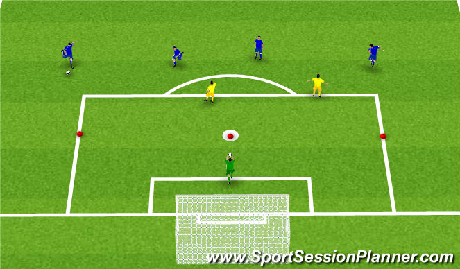 Football/Soccer Session Plan Drill (Colour): 4 v 2 Scrimmage - first time shot