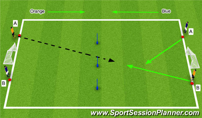 Football/Soccer Session Plan Drill (Colour): 2v1 play