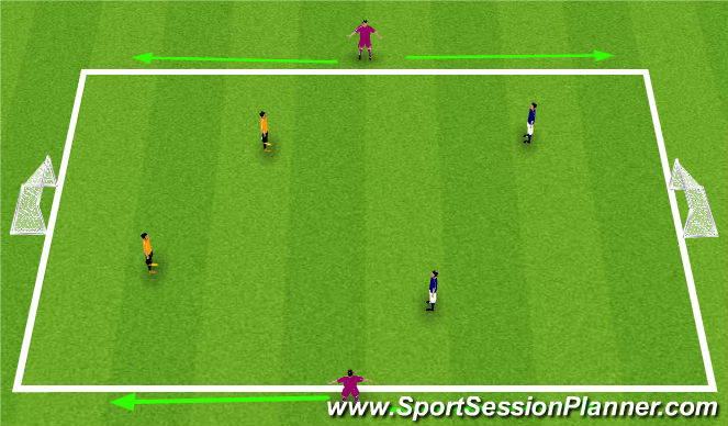 Football/Soccer Session Plan Drill (Colour): 2v2 +2