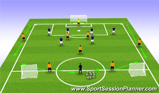 Football/Soccer Session Plan Drill (Colour): 7v7 Goal Counter Goal