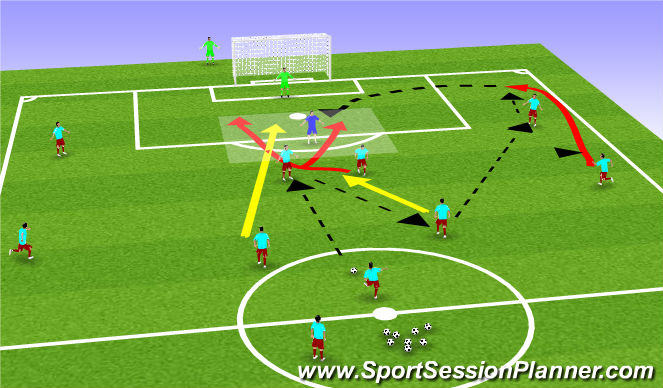 Football/Soccer Session Plan Drill (Colour): Finishing Practice
