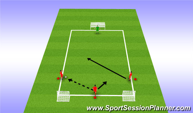 Football/Soccer Session Plan Drill (Colour): 2v1 Defending