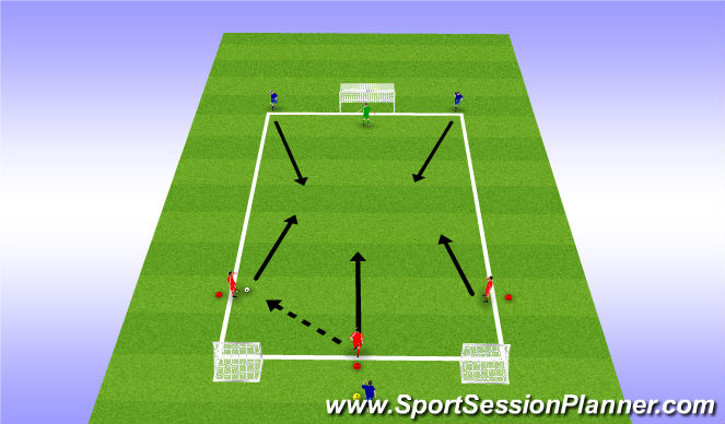 Football/Soccer Session Plan Drill (Colour): 3v2 with Recovery Run