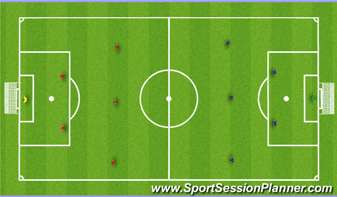 Football/Soccer Session Plan Drill (Colour): SSG - 6v6