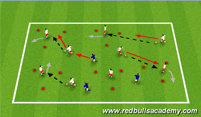Football/Soccer Session Plan Drill (Colour): With a ball