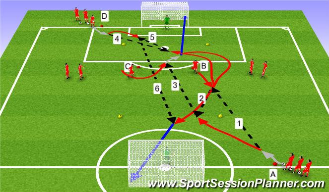 Football/Soccer Session Plan Drill (Colour): 3. Leikrænþjálfun: