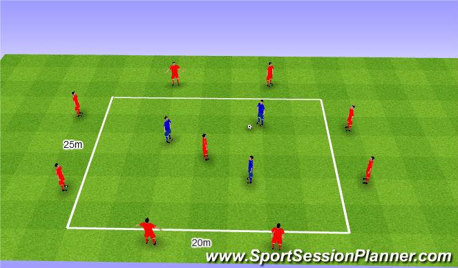 Football/Soccer Session Plan Drill (Colour): Rondo 8v3+1. Dziadek 6v2+1