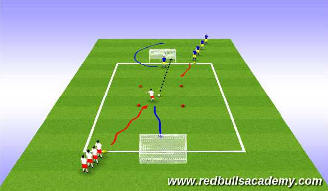 Football/Soccer Session Plan Drill (Colour): Battle Box