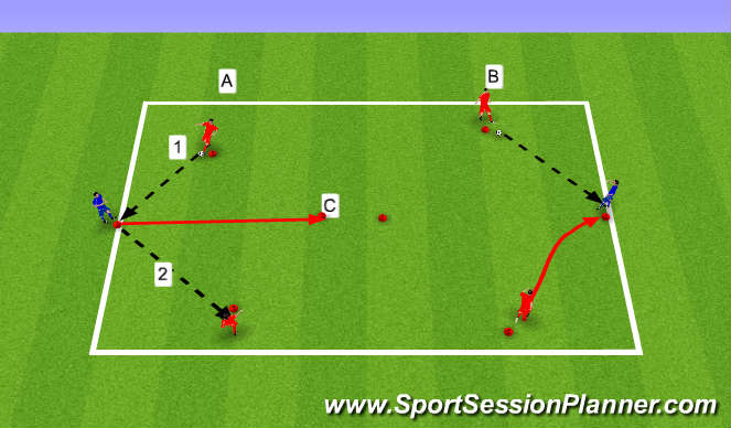 Football/Soccer Session Plan Drill (Colour): Playing out from back/Receiving side on