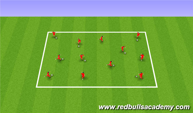 Football/Soccer Session Plan Drill (Colour): Dribbling Verbal and Visual